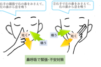 鼻呼吸のススメ